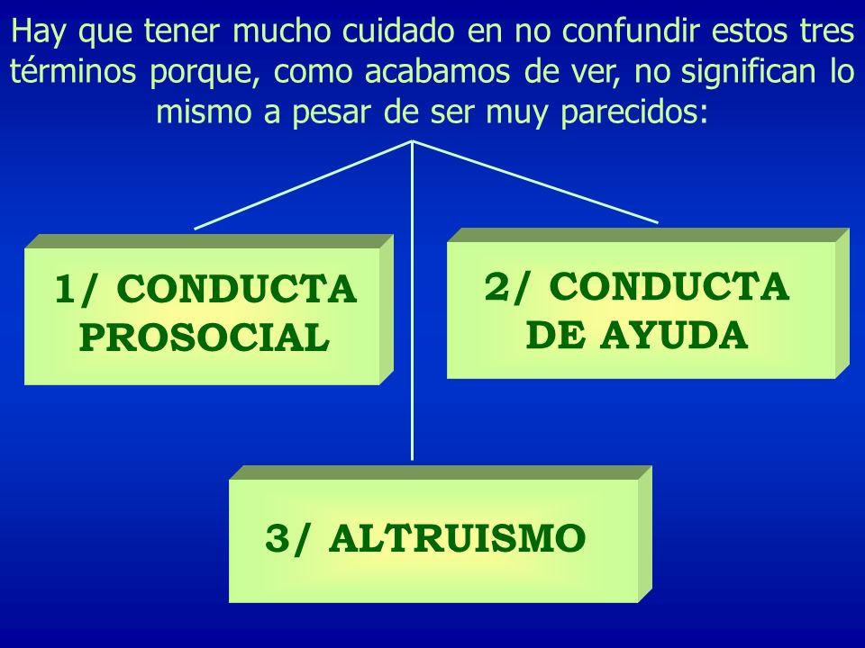 1/ CONDUCTA PROSOCIAL 2/ CONDUCTA DE AYUDA 3/ ALTRUISMO