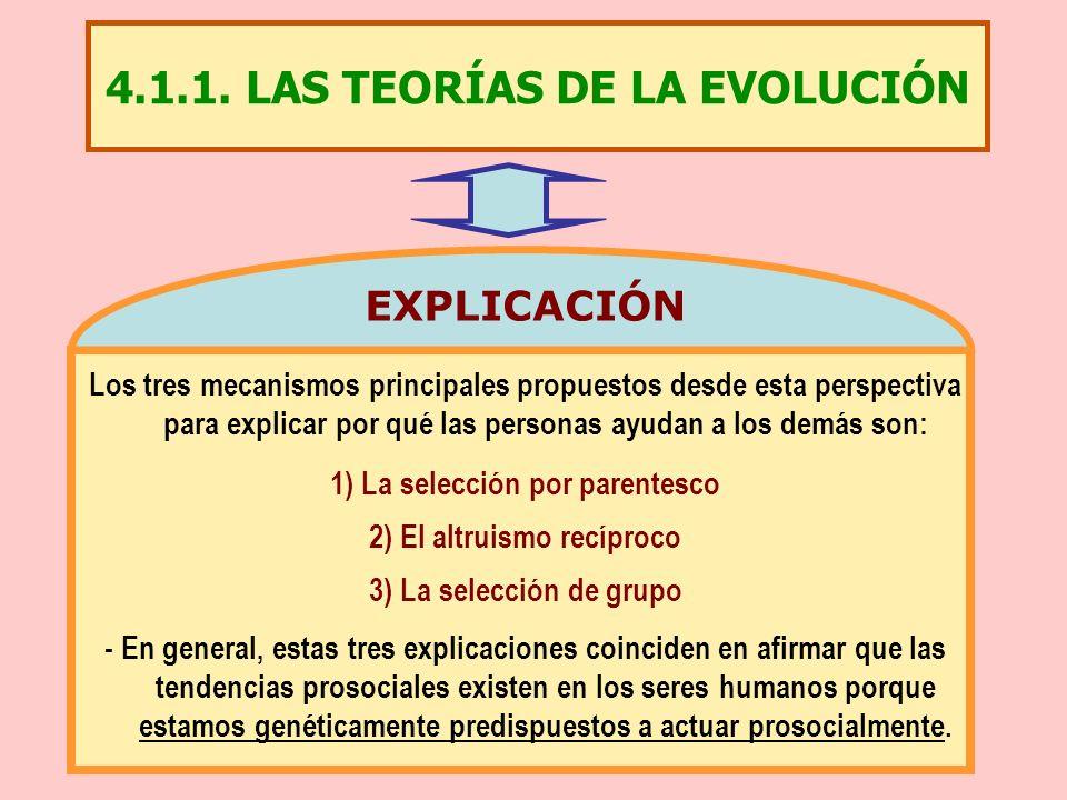 4.1.1. LAS TEORÍAS DE LA EVOLUCIÓN