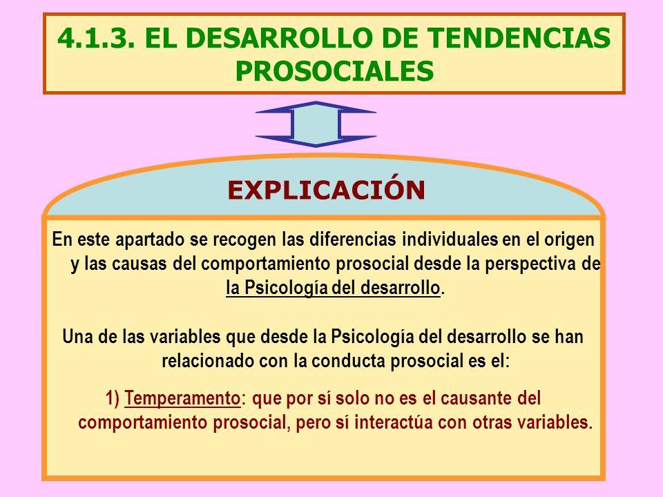 4.1.3. EL DESARROLLO DE TENDENCIAS