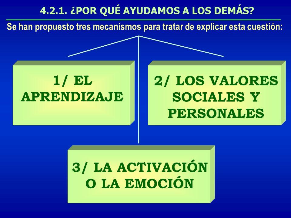 2/ LOS VALORES SOCIALES Y PERSONALES