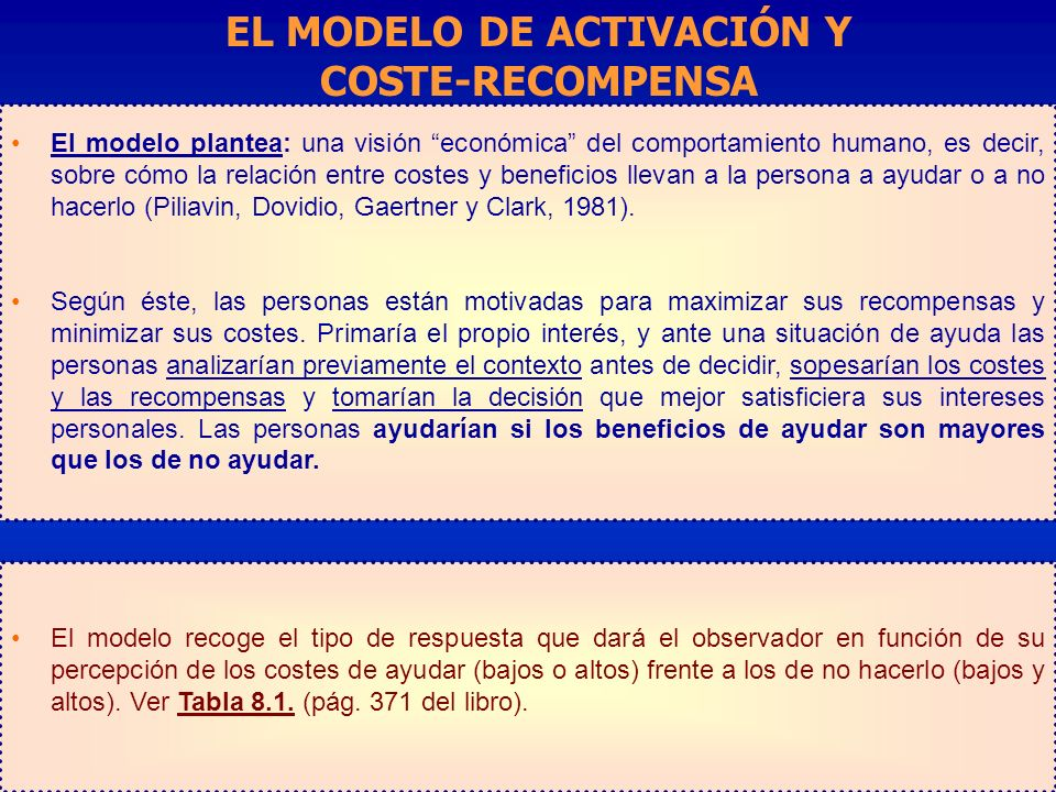 EL MODELO DE ACTIVACIÓN Y COSTE-RECOMPENSA