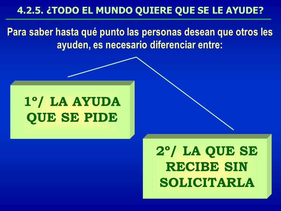 1º/ LA AYUDA QUE SE PIDE 2º/ LA QUE SE RECIBE SIN SOLICITARLA