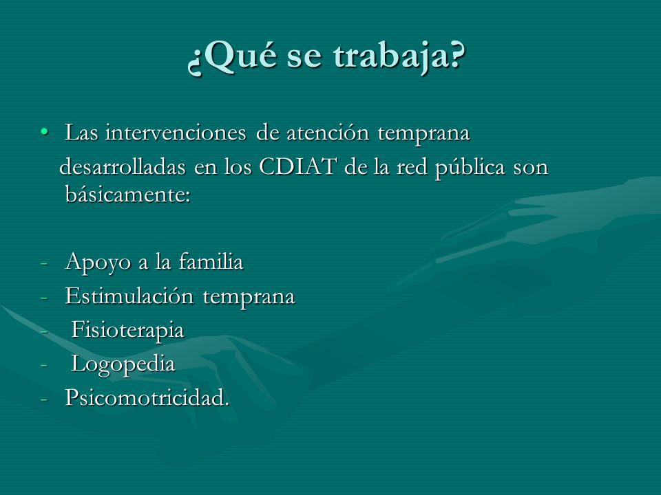 ¿Qué se trabaja Las intervenciones de atención temprana