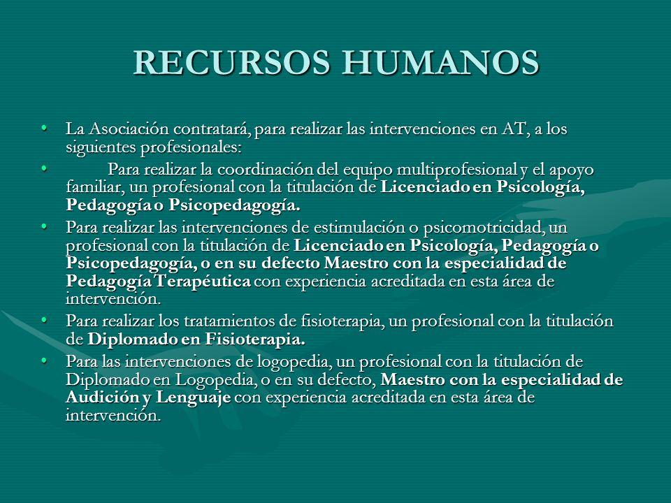 RECURSOS HUMANOS La Asociación contratará, para realizar las intervenciones en AT, a los siguientes profesionales: