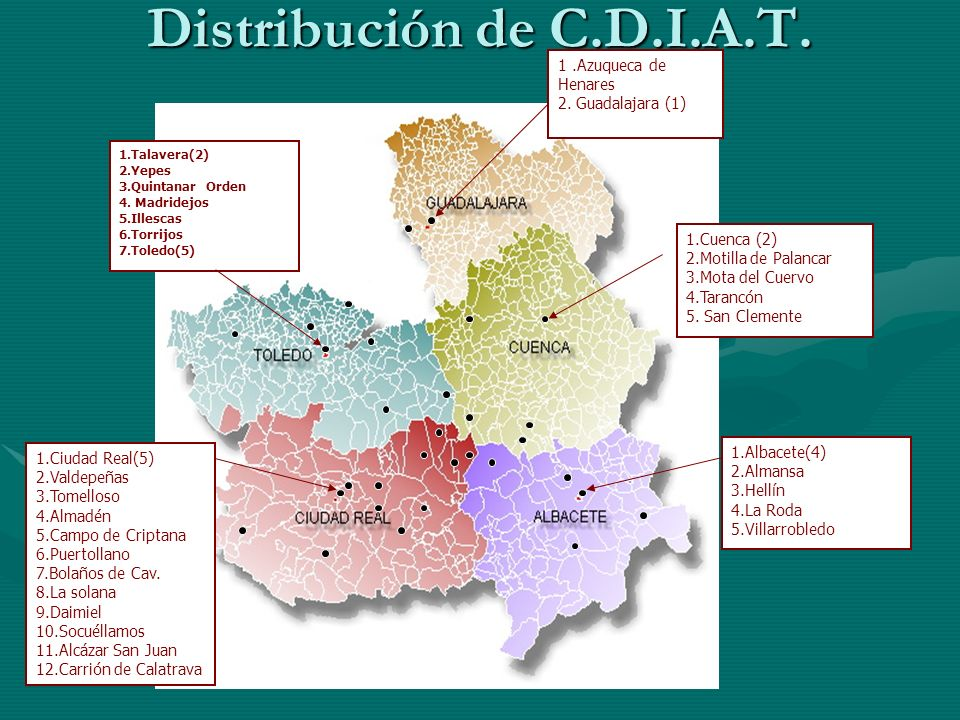 Distribución de C.D.I.A.T. 1 .Azuqueca de Henares 2. Guadalajara (1)