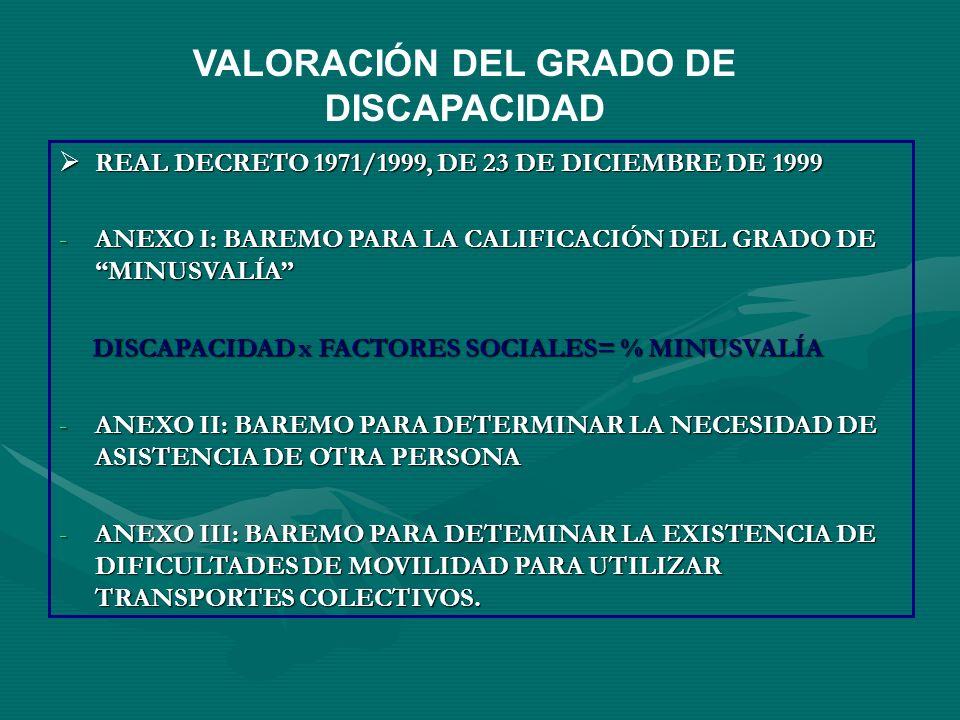 VALORACIÓN DEL GRADO DE DISCAPACIDAD