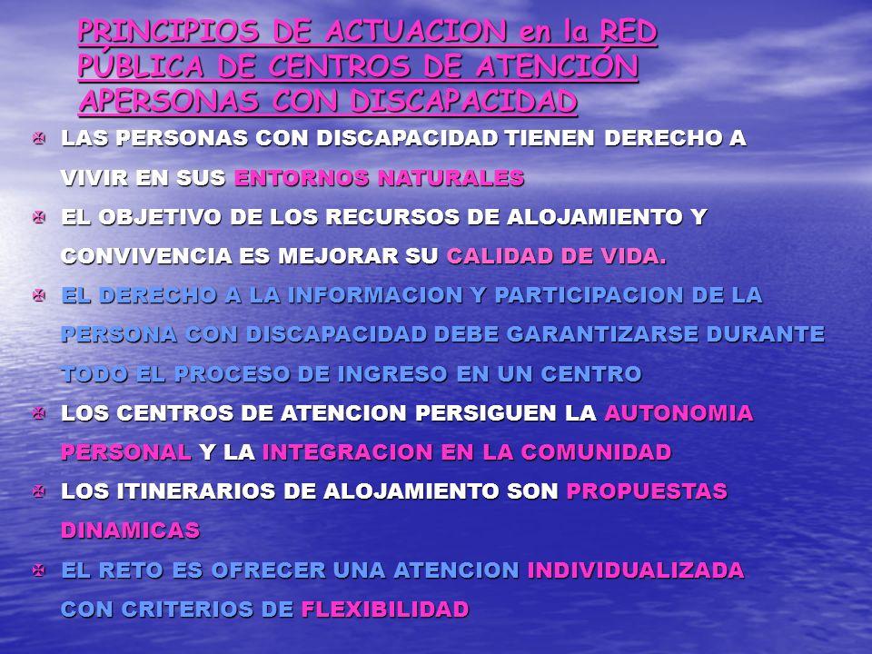 PRINCIPIOS DE ACTUACION en la RED PÚBLICA DE CENTROS DE ATENCIÓN APERSONAS CON DISCAPACIDAD