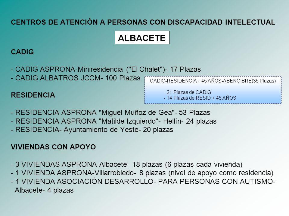 CADIG-RESIDENCIA + 45 AÑOS-ABENGIBRE(35 Plazas)