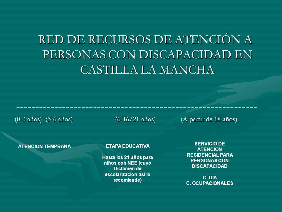 SERVICIO DE ATENCIÓN RESIDENCIAL PARA PERSONAS CON DISCAPACIDAD