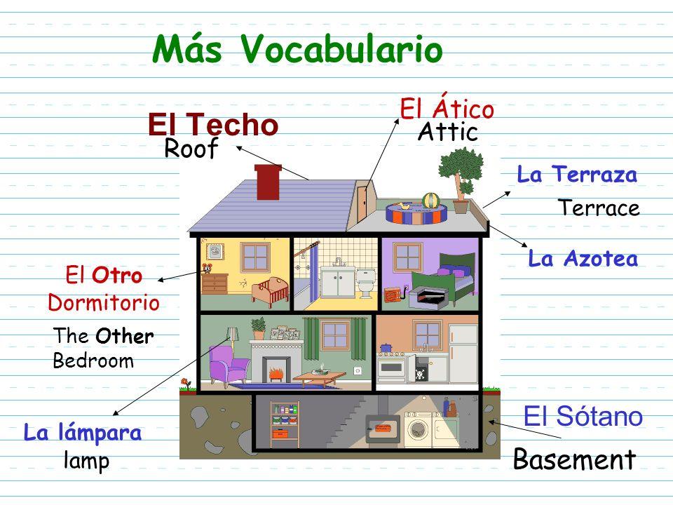 Más Vocabulario El Techo El Sótano Basement El Ático Attic Roof