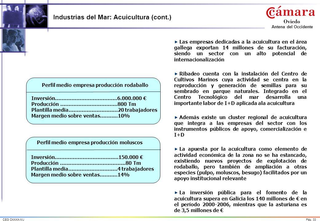 Industrias del Mar: Acuicultura (cont.)