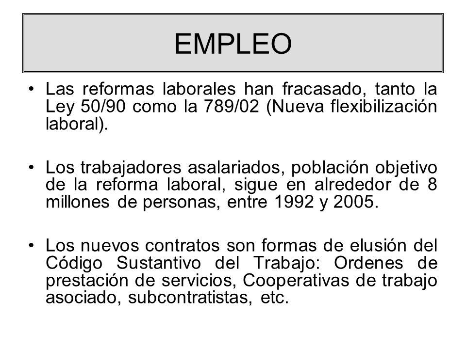 EMPLEO Las reformas laborales han fracasado, tanto la Ley 50/90 como la 789/02 (Nueva flexibilización laboral).