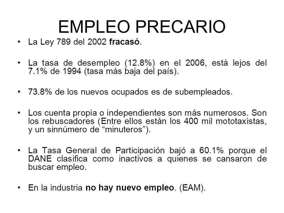 EMPLEO PRECARIO La Ley 789 del 2002 fracasó.