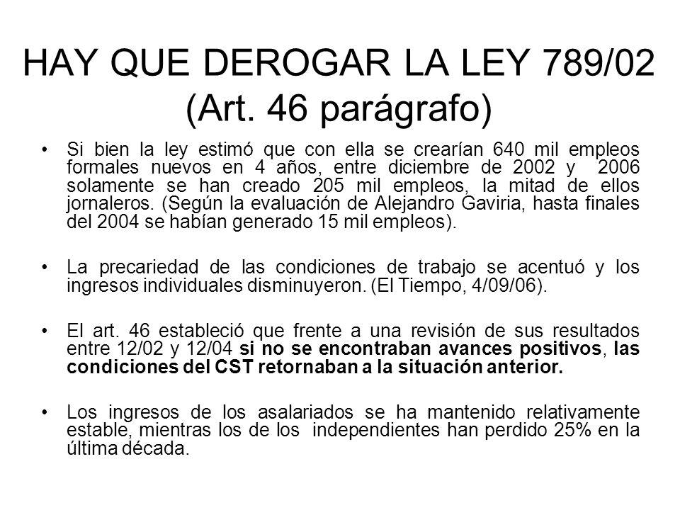 HAY QUE DEROGAR LA LEY 789/02 (Art. 46 parágrafo)