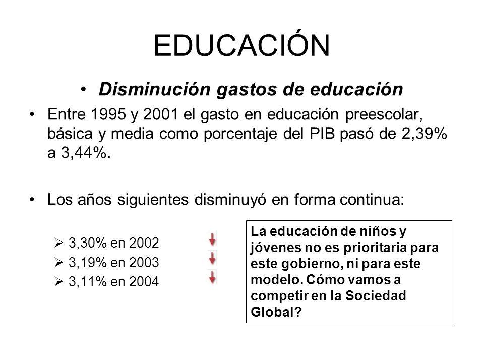 Disminución gastos de educación