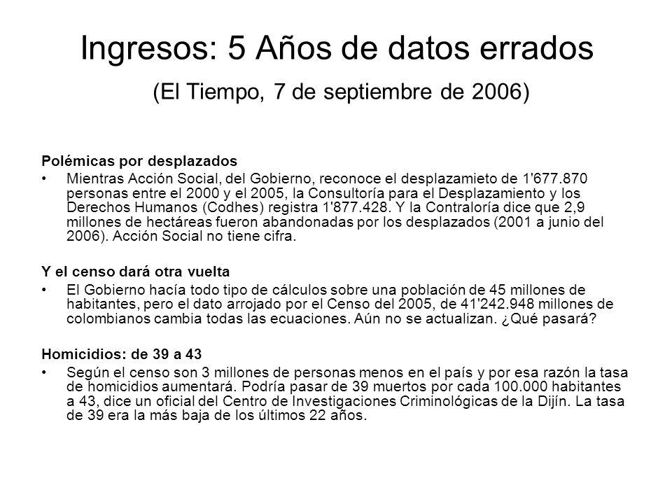 Ingresos: 5 Años de datos errados (El Tiempo, 7 de septiembre de 2006)