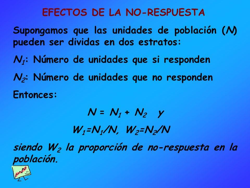 EFECTOS DE LA NO-RESPUESTA