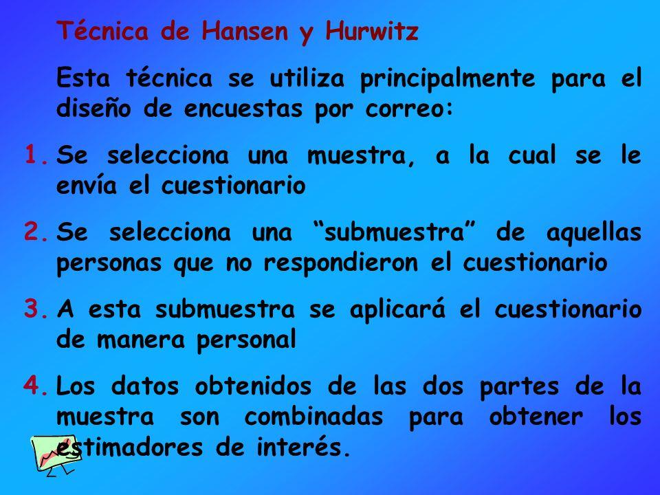 Técnica de Hansen y Hurwitz