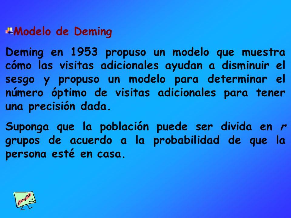 Modelo de Deming
