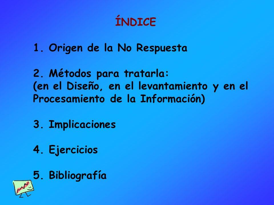 ÍNDICE 1. Origen de la No Respuesta. 2. Métodos para tratarla: (en el Diseño, en el levantamiento y en el.