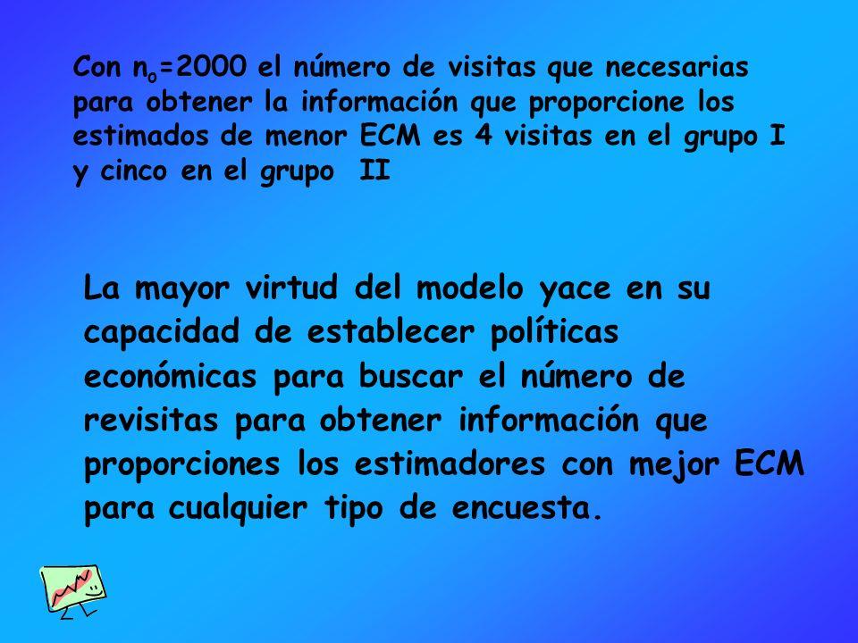 Con no=2000 el número de visitas que necesarias para obtener la información que proporcione los estimados de menor ECM es 4 visitas en el grupo I y cinco en el grupo II
