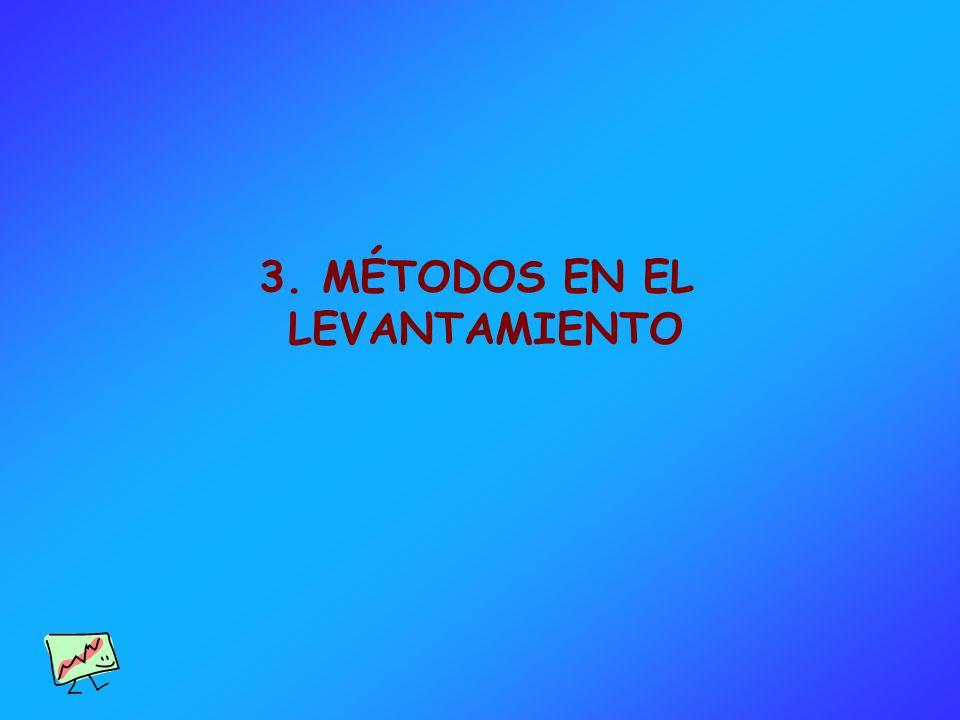 3. MÉTODOS EN EL LEVANTAMIENTO