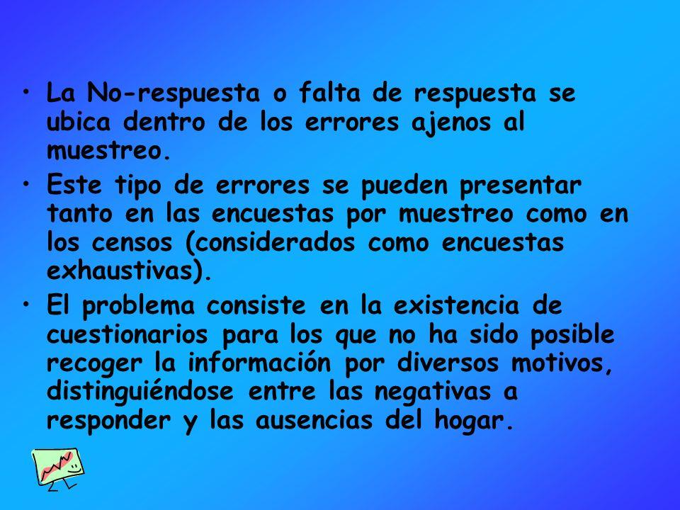 La No-respuesta o falta de respuesta se ubica dentro de los errores ajenos al muestreo.