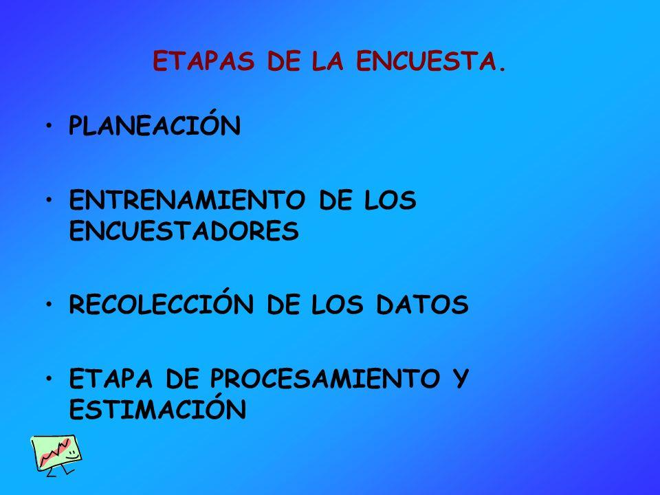 ETAPAS DE LA ENCUESTA. PLANEACIÓN. ENTRENAMIENTO DE LOS ENCUESTADORES.