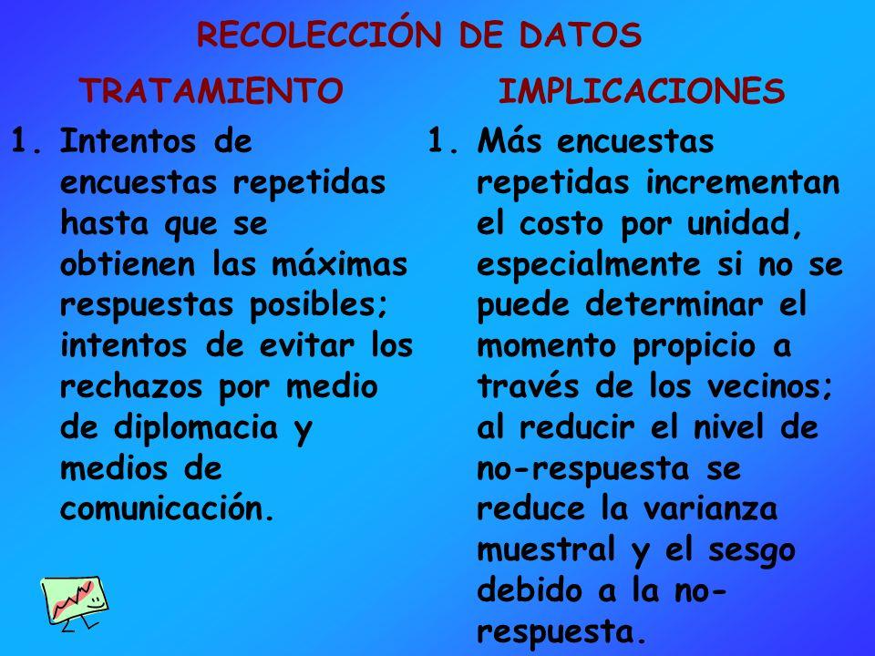 RECOLECCIÓN DE DATOS TRATAMIENTO.