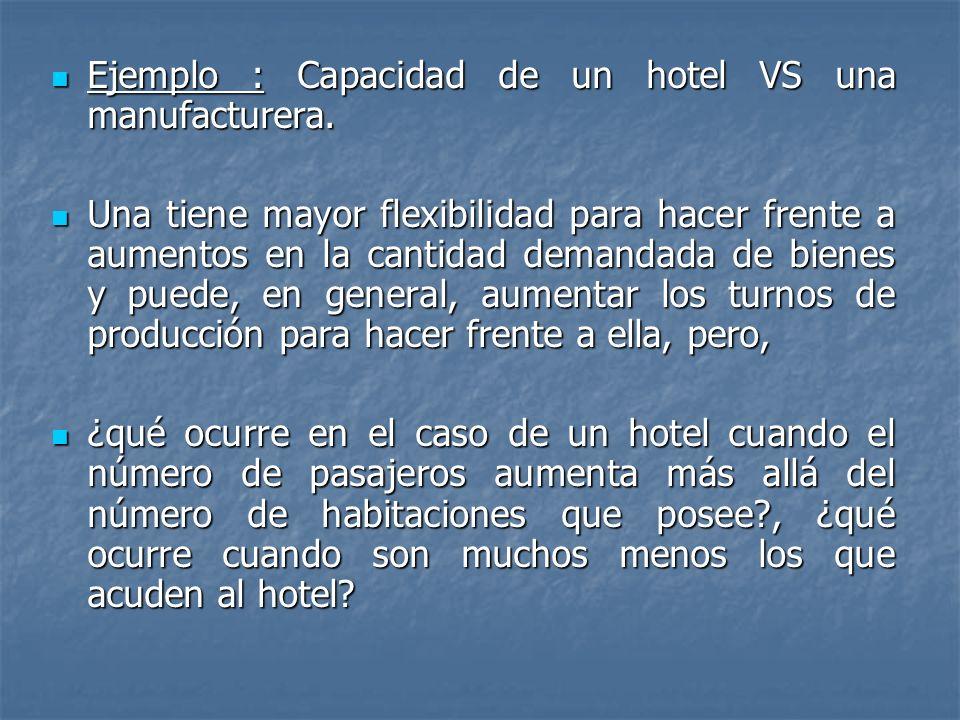 Ejemplo : Capacidad de un hotel VS una manufacturera.