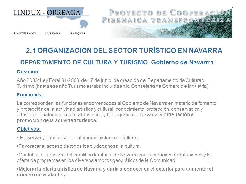 2.1 ORGANIZACIÓN DEL SECTOR TURÍSTICO EN NAVARRA
