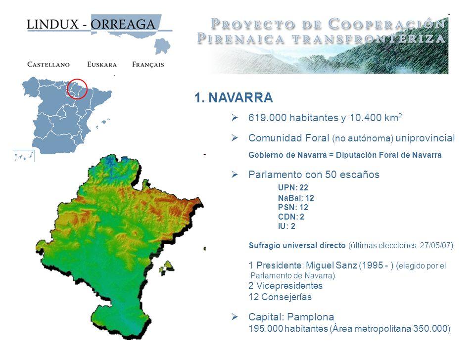 1. NAVARRA 619.000 habitantes y 10.400 km2