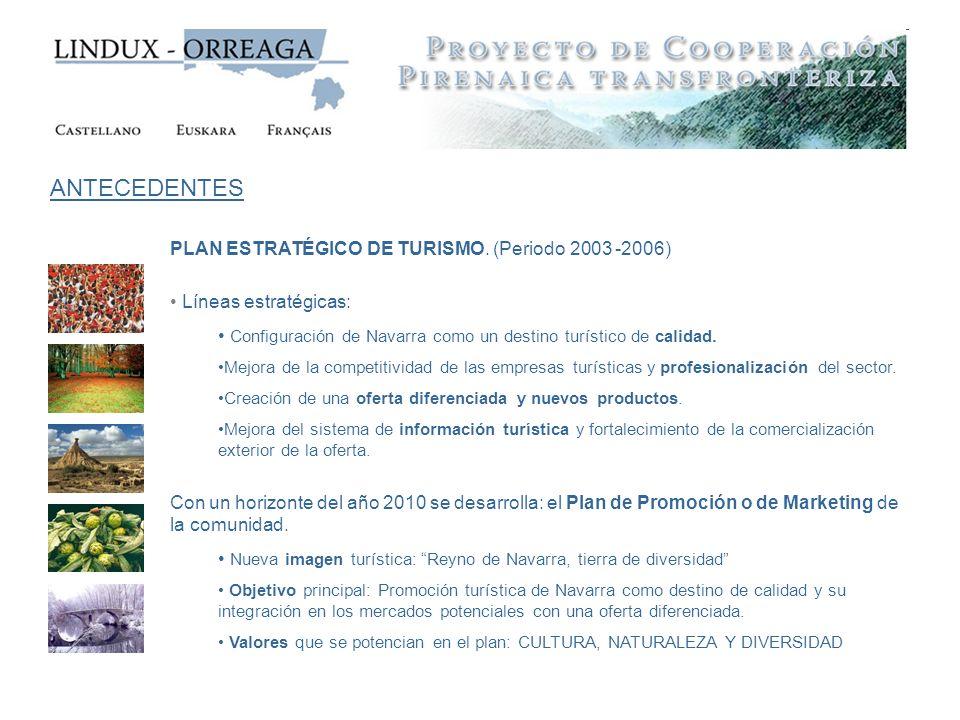 ANTECEDENTES PLAN ESTRATÉGICO DE TURISMO. (Periodo 2003 -2006)