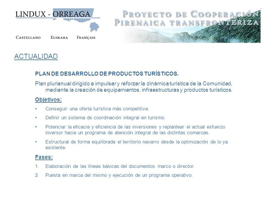 ACTUALIDAD PLAN DE DESARROLLO DE PRODUCTOS TURÍSTICOS.