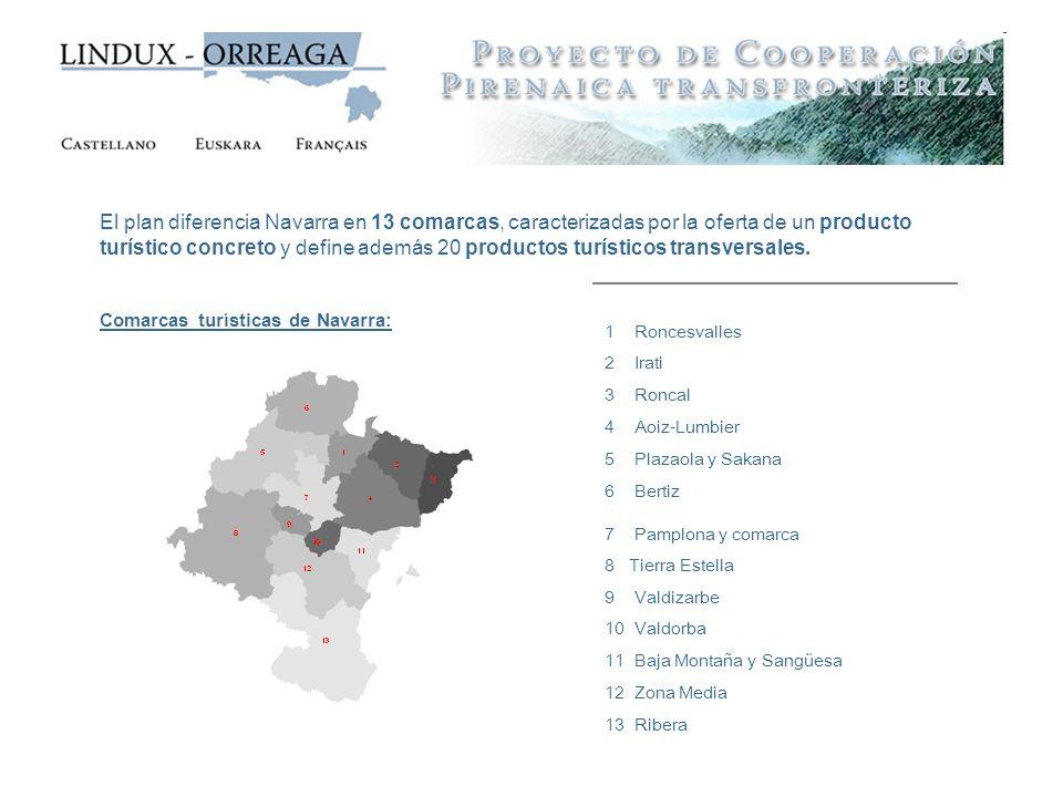 El plan diferencia Navarra en 13 comarcas, caracterizadas por la oferta de un producto turístico concreto y define además 20 productos turísticos transversales.