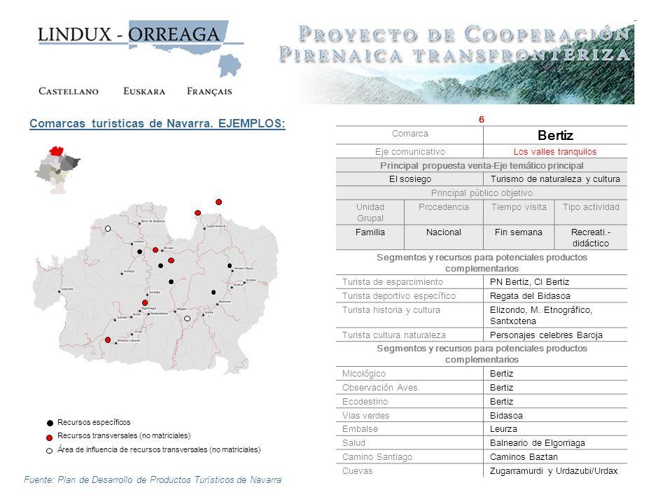 Bertiz Comarcas turísticas de Navarra. EJEMPLOS: 6 Comarca