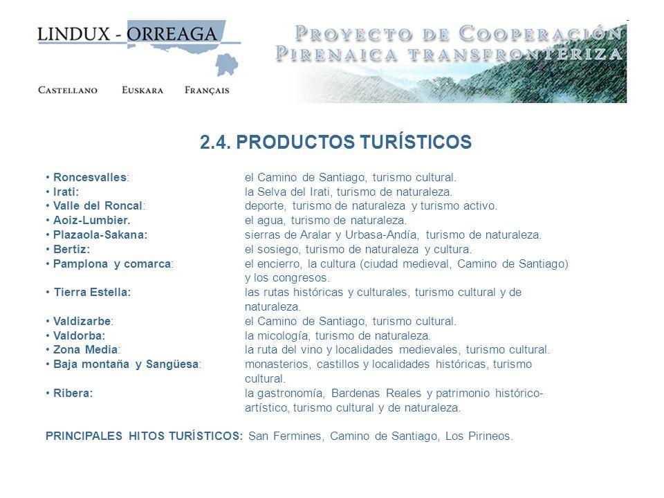 2.4. PRODUCTOS TURÍSTICOS Roncesvalles: el Camino de Santiago, turismo cultural. Irati: la Selva del Irati, turismo de naturaleza.