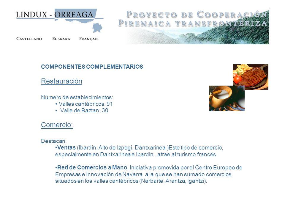 Restauración Comercio: COMPONENTES COMPLEMENTARIOS