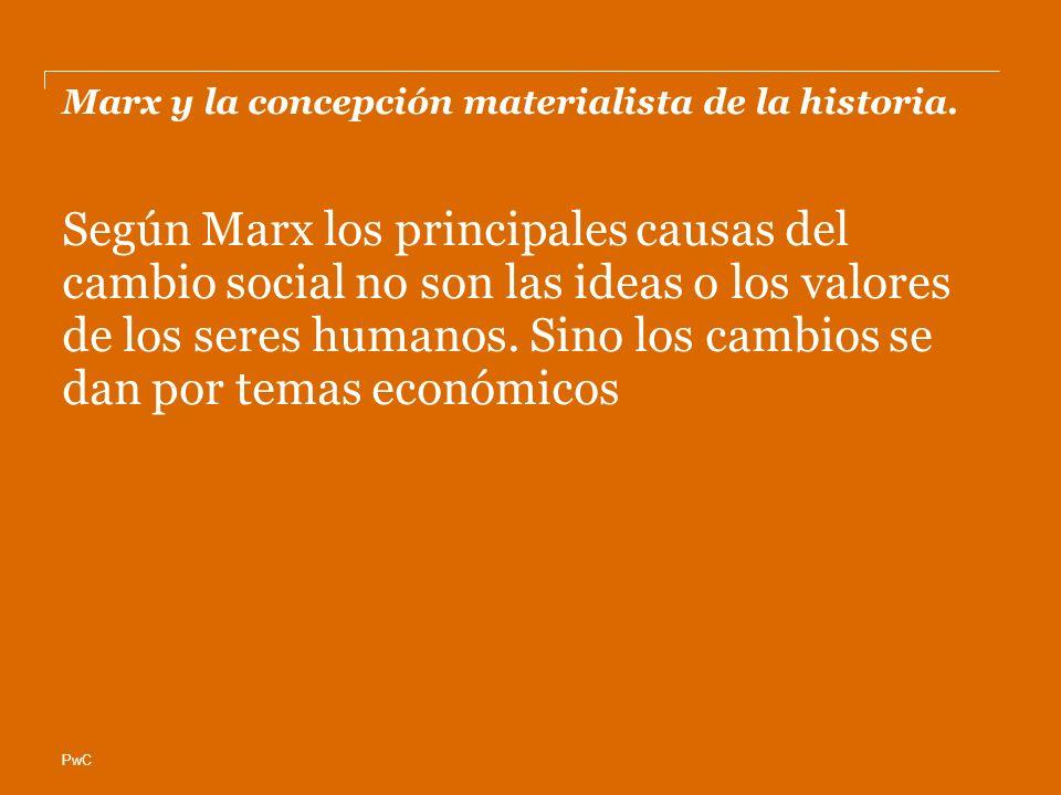 Marx y la concepción materialista de la historia.