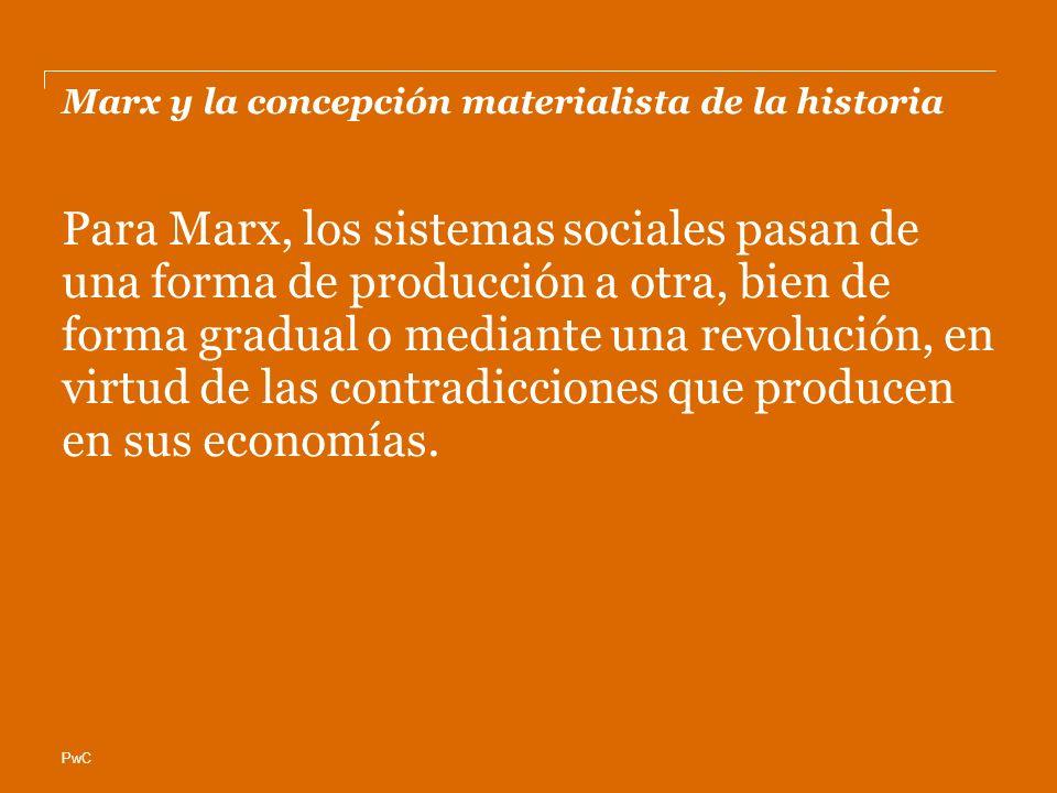 Marx y la concepción materialista de la historia