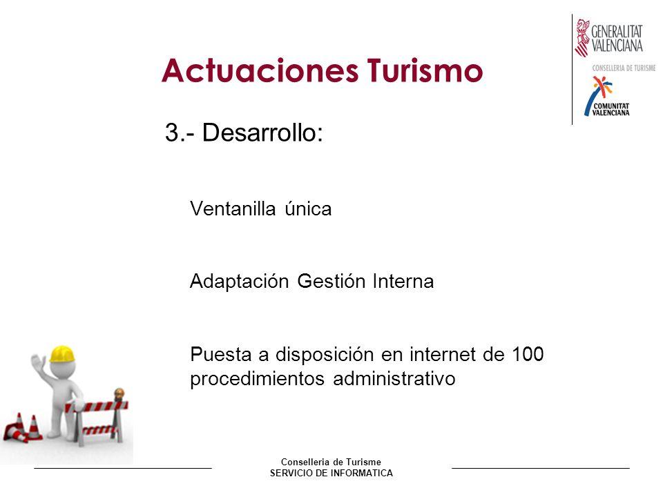 Conselleria de Turisme SERVICIO DE INFORMATICA