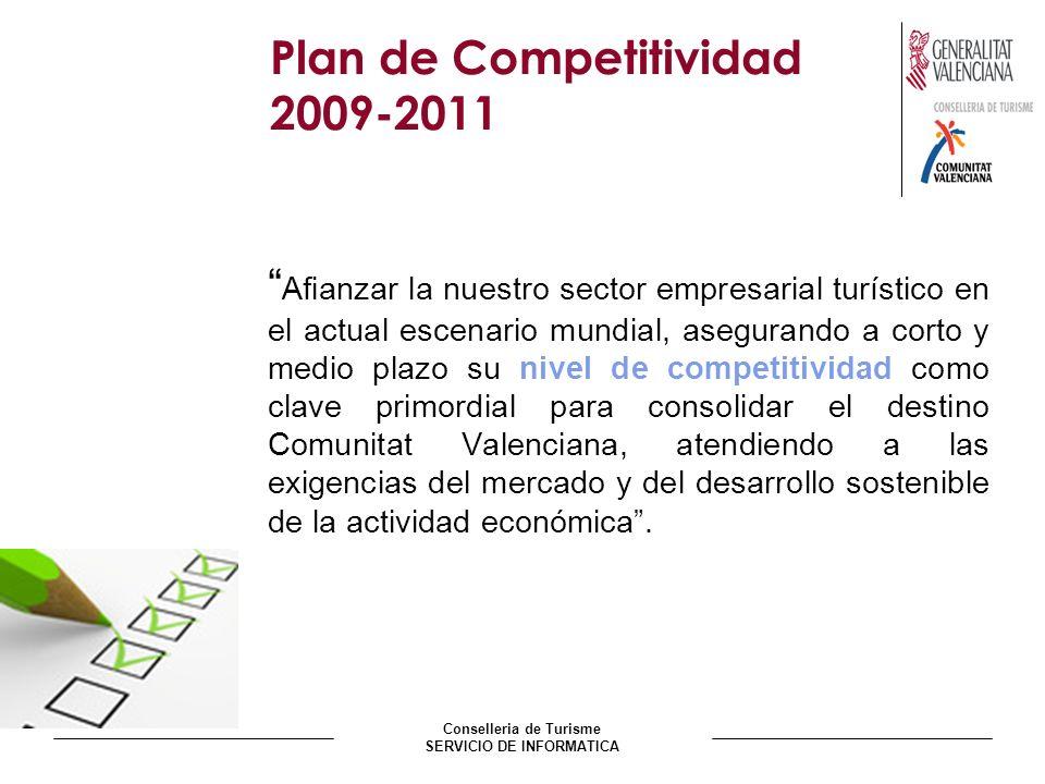 Plan de Competitividad 2009-2011