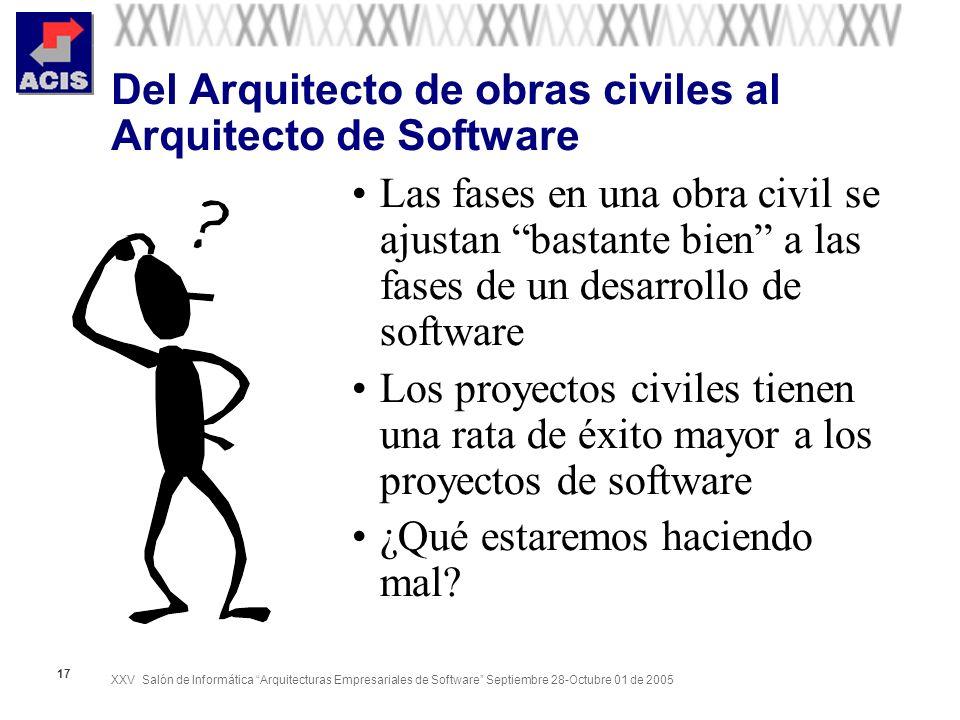 Del Arquitecto de obras civiles al Arquitecto de Software