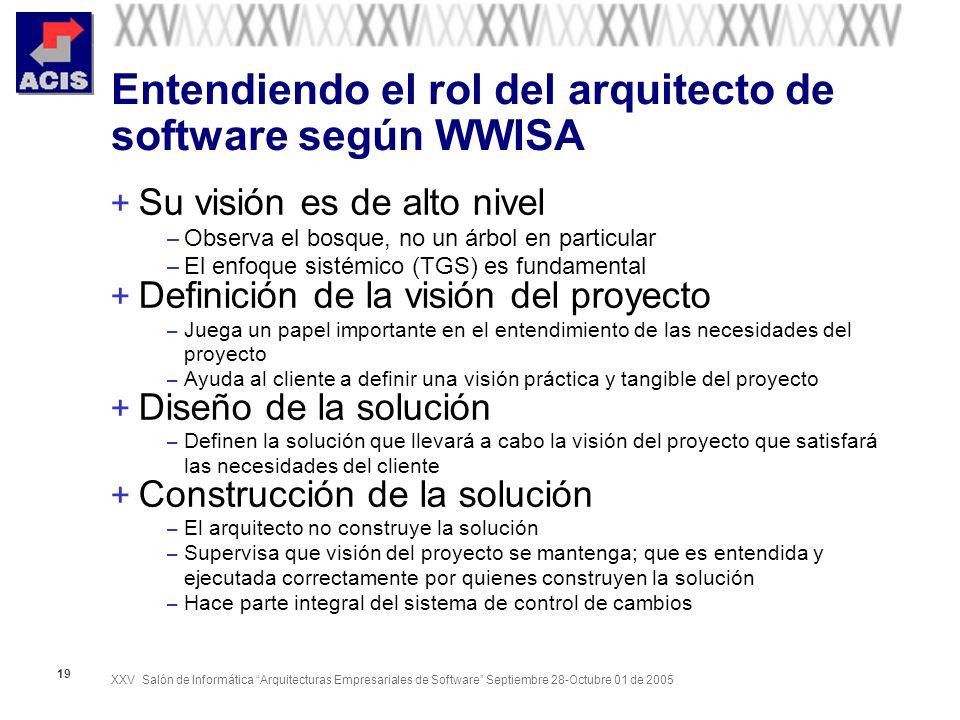 Entendiendo el rol del arquitecto de software según WWISA