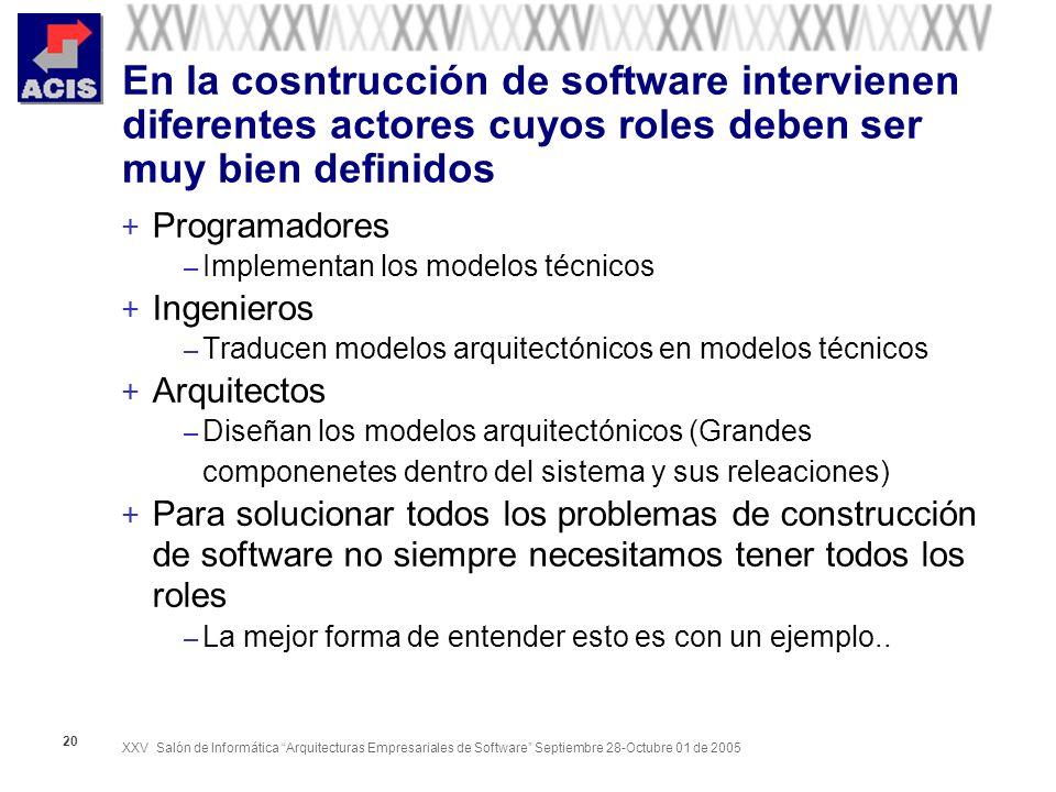 En la cosntrucción de software intervienen diferentes actores cuyos roles deben ser muy bien definidos
