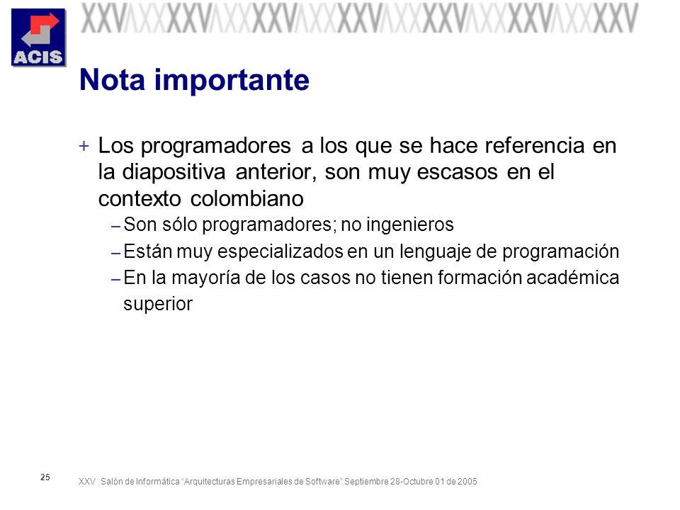 Nota importante Los programadores a los que se hace referencia en la diapositiva anterior, son muy escasos en el contexto colombiano.