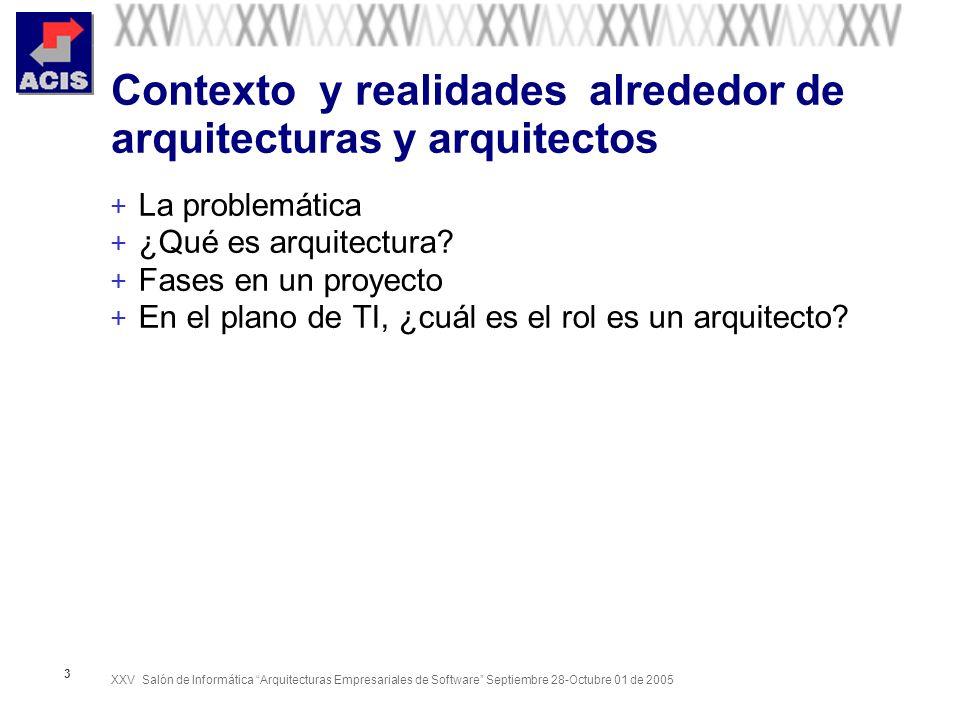 Contexto y realidades alrededor de arquitecturas y arquitectos