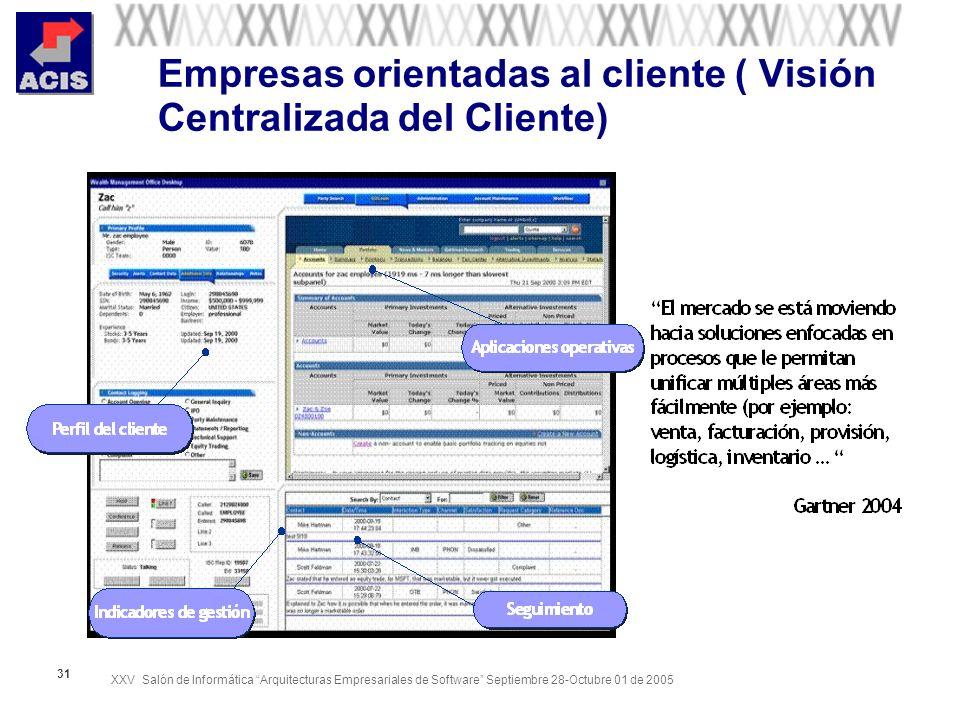 Empresas orientadas al cliente ( Visión Centralizada del Cliente)