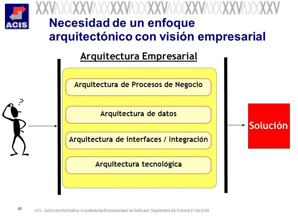 Necesidad de un enfoque arquitectónico con visión empresarial