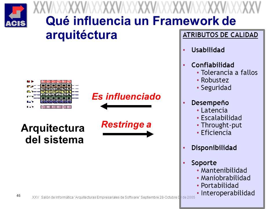 Qué influencia un Framework de arquitéctura